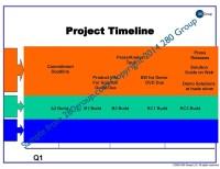 Developer Program Toolkit Evangelism Timeline Sample